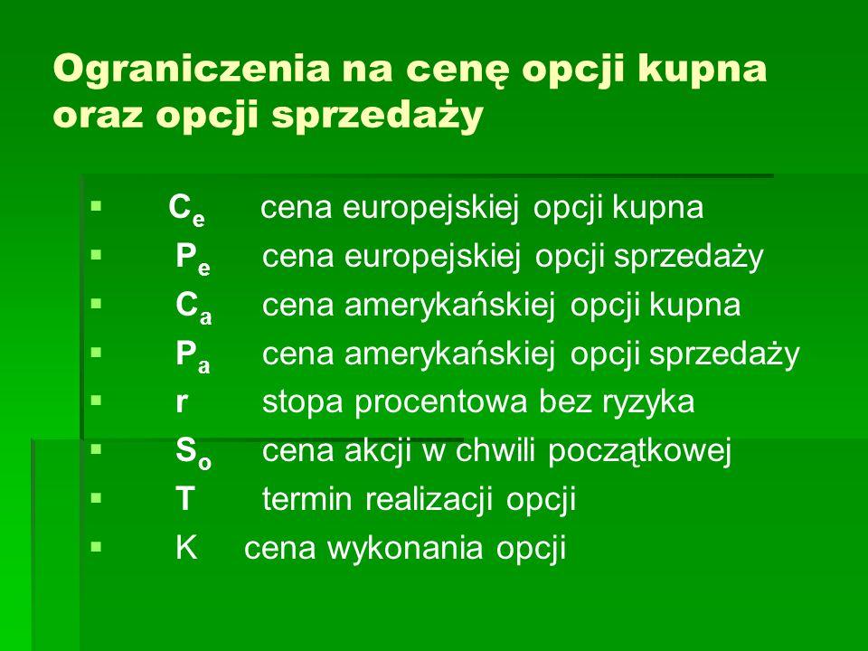 Ograniczenia na cenę opcji kupna oraz opcji sprzedaży   C e cena europejskiej opcji kupna   P e cena europejskiej opcji sprzedaży   C a cena ame