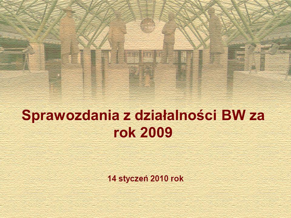 Sprawozdania z działalności BW za rok 2009 14 styczeń 2010 rok