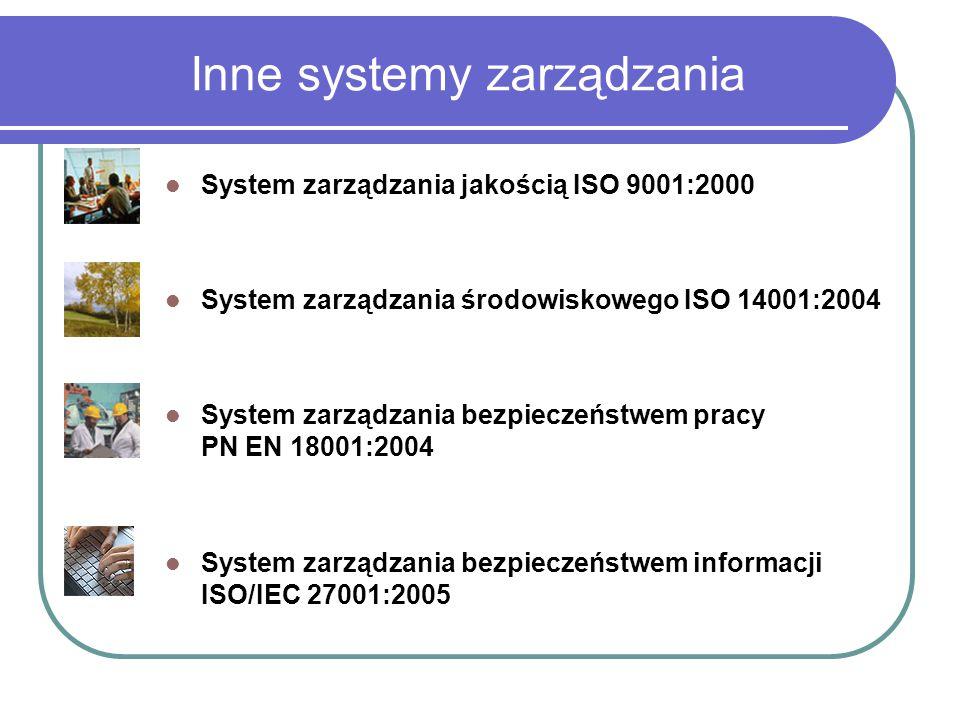 Inne systemy zarządzania System zarządzania jakością w laboratorium ISO 17025:2005 System zarządzania jakością w motoryzacji ISO/TS 16949:2002 System zarządzania jakością – Wyroby medyczne ISO 13485:2003 System zarządzania bezpieczeństwem żywności ISO 22000:2005