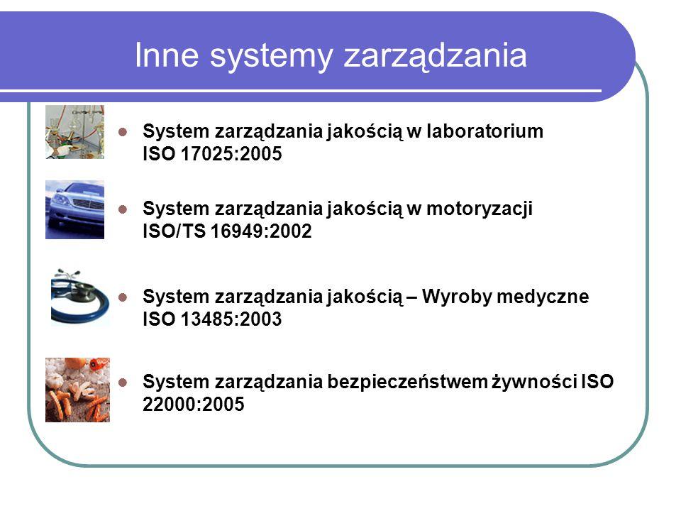 Inne systemy zarządzania System zarządzania jakością w laboratorium ISO 17025:2005 System zarządzania jakością w motoryzacji ISO/TS 16949:2002 System