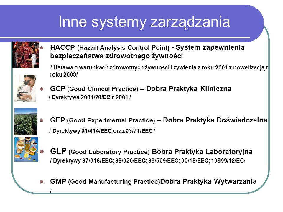 Inne systemy zarządzania HACCP (Hazart Analysis Control Point) - System zapewnienia bezpieczeństwa zdrowotnego żywności / Ustawa o warunkach zdrowotny