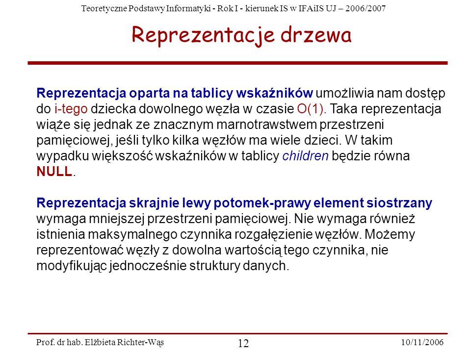 Teoretyczne Podstawy Informatyki - Rok I - kierunek IS w IFAiIS UJ – 2006/2007 10/11/2006 12 Prof.