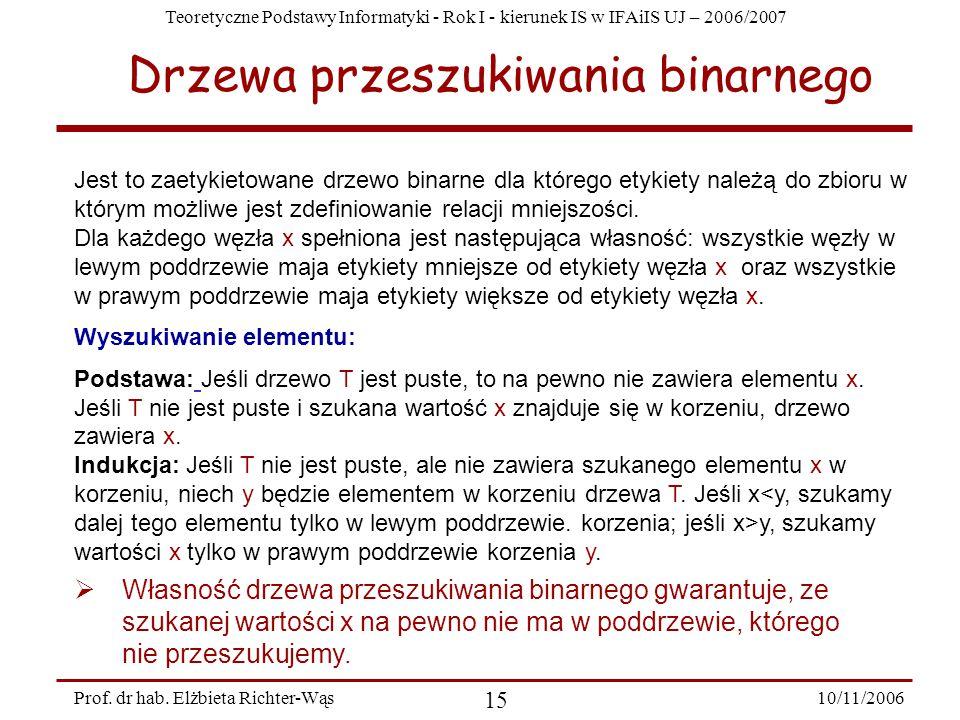 Teoretyczne Podstawy Informatyki - Rok I - kierunek IS w IFAiIS UJ – 2006/2007 10/11/2006 15 Prof.
