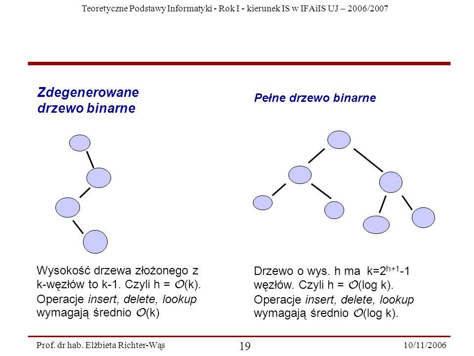 Teoretyczne Podstawy Informatyki - Rok I - kierunek IS w IFAiIS UJ – 2006/2007 10/11/2006 19 Prof.