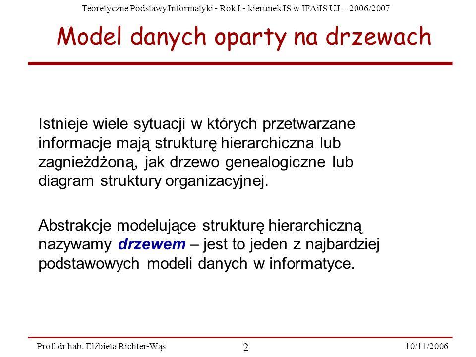 Teoretyczne Podstawy Informatyki - Rok I - kierunek IS w IFAiIS UJ – 2006/2007 10/11/2006 2 Prof.