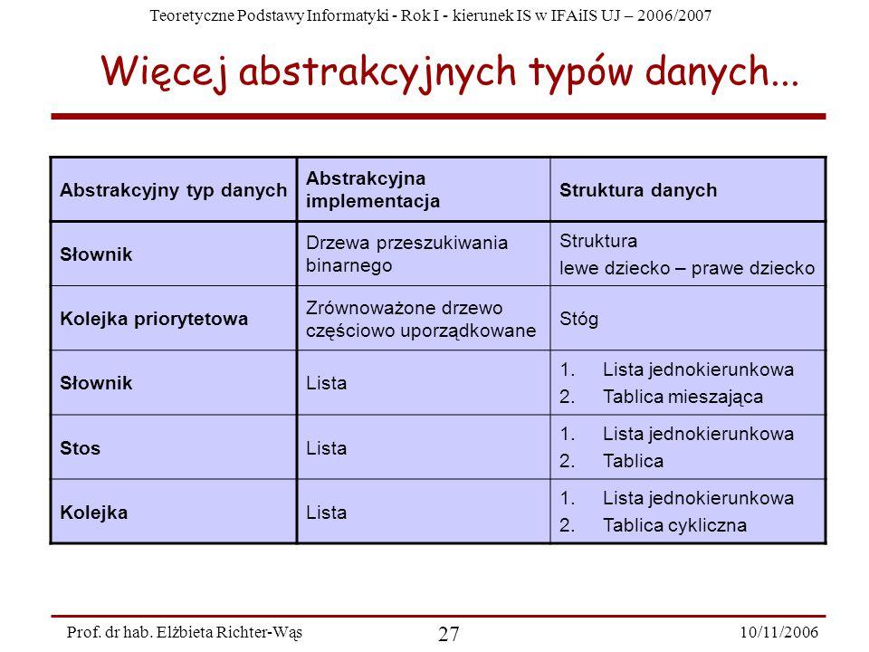 Teoretyczne Podstawy Informatyki - Rok I - kierunek IS w IFAiIS UJ – 2006/2007 10/11/2006 27 Prof.