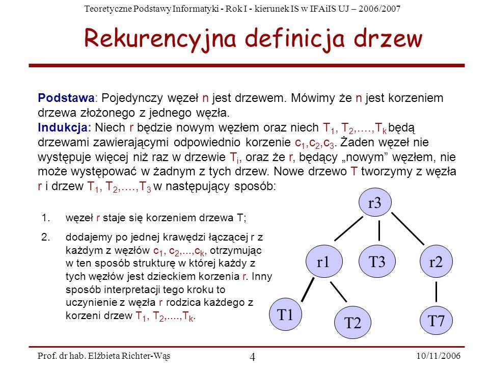 Teoretyczne Podstawy Informatyki - Rok I - kierunek IS w IFAiIS UJ – 2006/2007 10/11/2006 4 Prof.