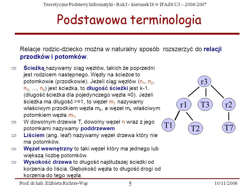 Teoretyczne Podstawy Informatyki - Rok I - kierunek IS w IFAiIS UJ – 2006/2007 10/11/2006 5 Prof.