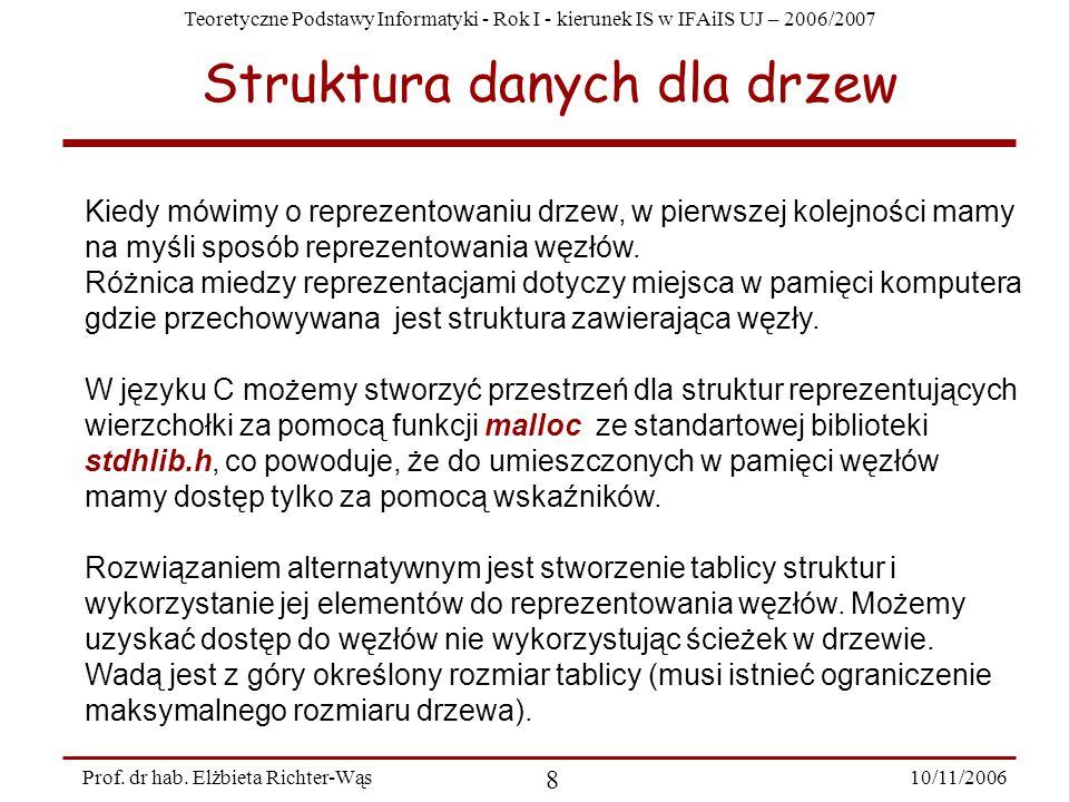 Teoretyczne Podstawy Informatyki - Rok I - kierunek IS w IFAiIS UJ – 2006/2007 10/11/2006 8 Prof.