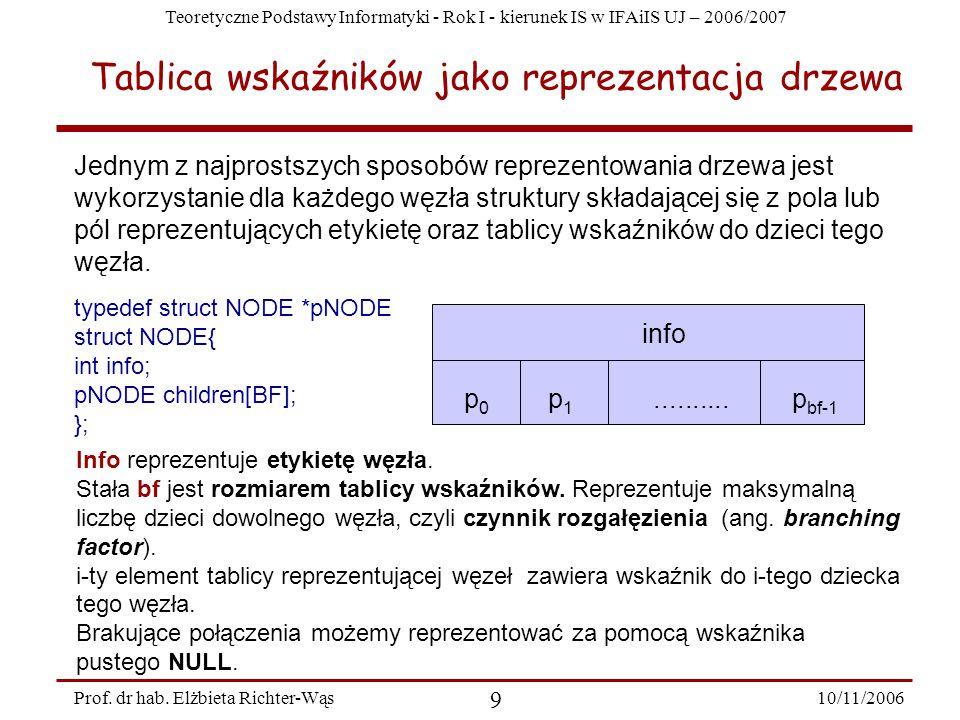 Teoretyczne Podstawy Informatyki - Rok I - kierunek IS w IFAiIS UJ – 2006/2007 10/11/2006 9 Prof.