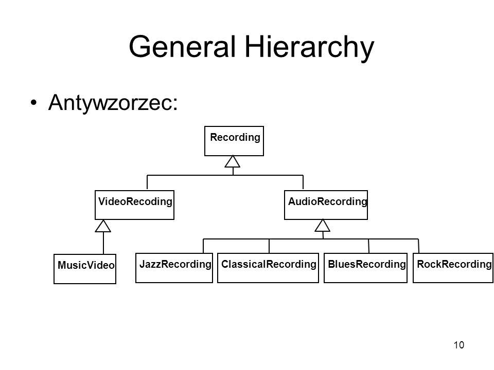 10 General Hierarchy Antywzorzec: RockRecordingBluesRecordingClassicalRecordingJazzRecordingMusicVideoVideoRecodingAudioRecordingRecording