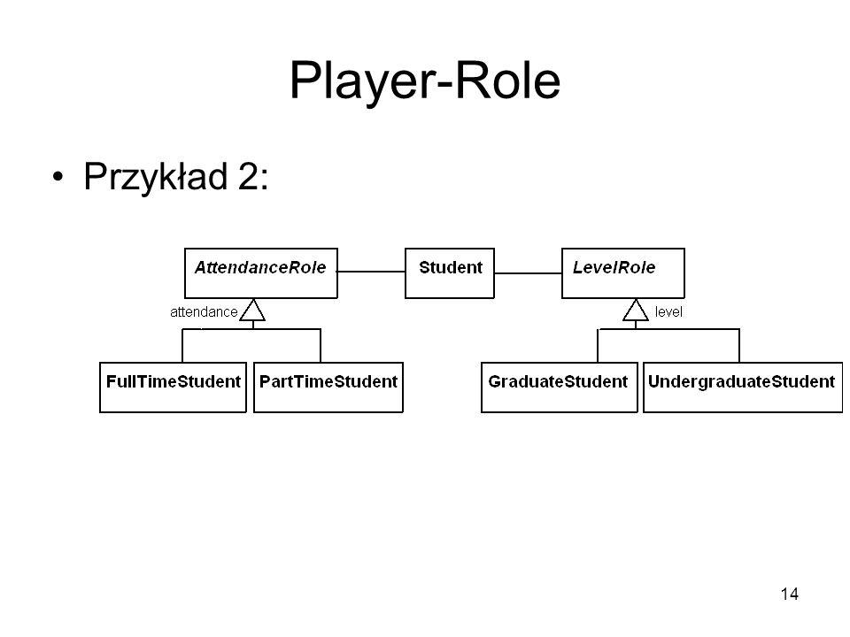 14 Player-Role Przykład 2: