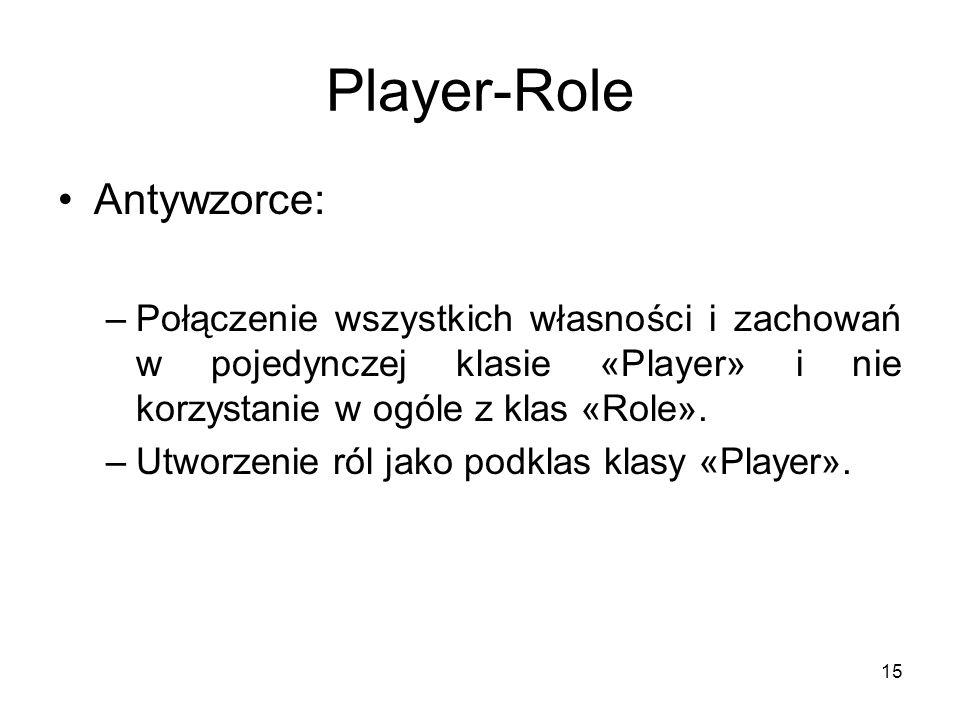 15 Player-Role Antywzorce: –Połączenie wszystkich własności i zachowań w pojedynczej klasie «Player» i nie korzystanie w ogóle z klas «Role».