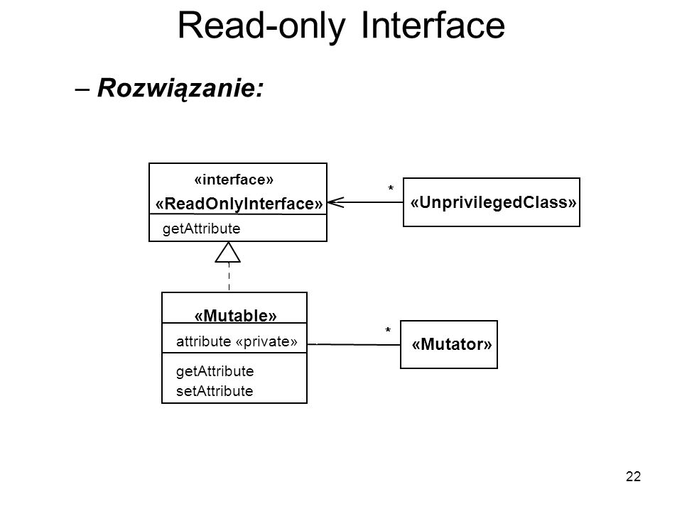 22 Read-only Interface –Rozwiązanie: «UnprivilegedClass» ****** «Mutator» «Mutable» attribute «private» getAttribute setAttribute «interface» «ReadOnlyInterface» getAttribute *****