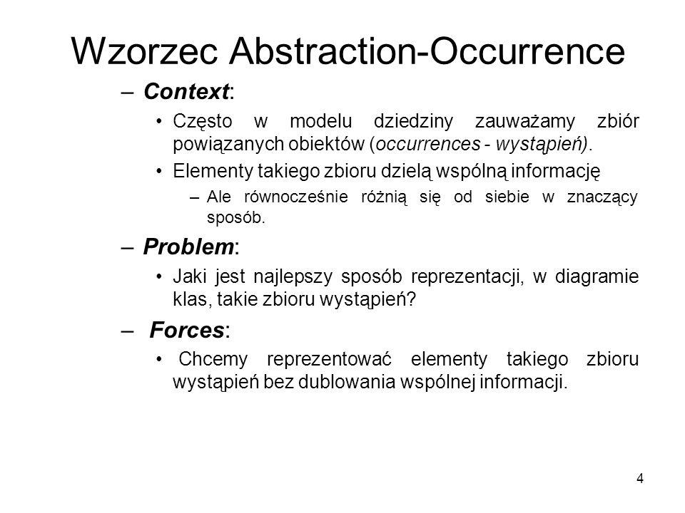 4 Wzorzec Abstraction-Occurrence –Context: Często w modelu dziedziny zauważamy zbiór powiązanych obiektów (occurrences - wystąpień). Elementy takiego
