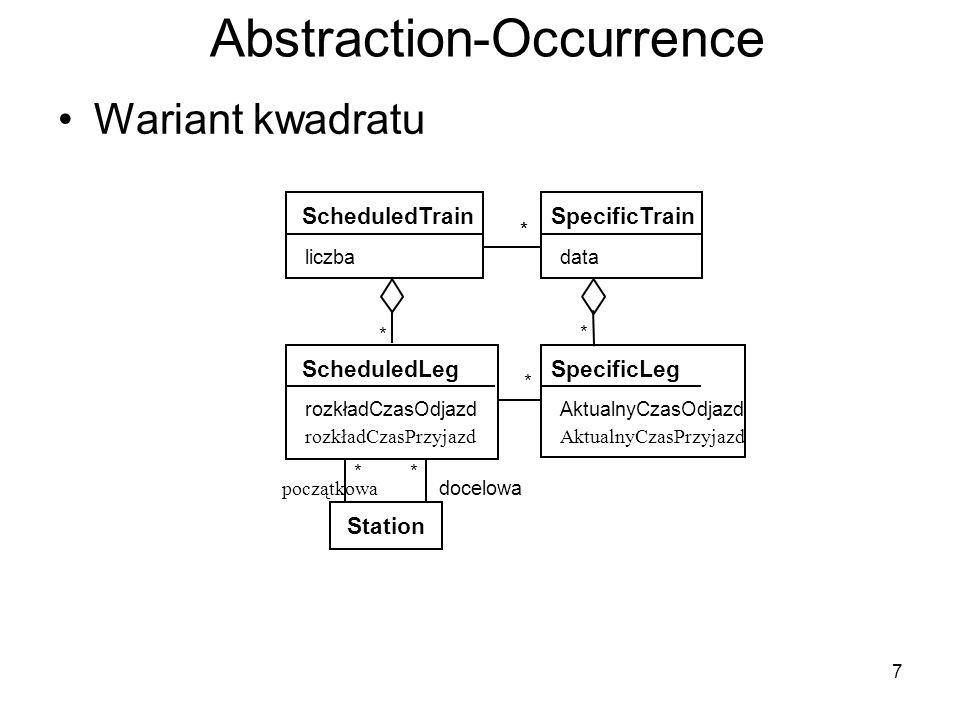 8 Wzorzec General Hierarchy –Context: Obiekty w hierarchii obiektów mogą mieć jeden lub więcej obiektów powyżej w hierarchii (nadrzędnych) –i jeden lub więcej obiektów poniżej (podporządkowanych).
