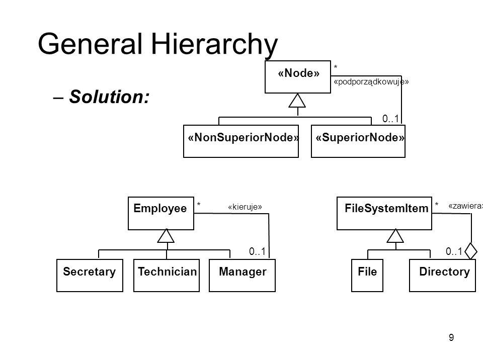 9 General Hierarchy –Solution: «podporządkowuje» * «Node» «SuperiorNode»«NonSuperiorNode» * « kieruje» Manager Employee TechnicianSecretary 0..1 * «za