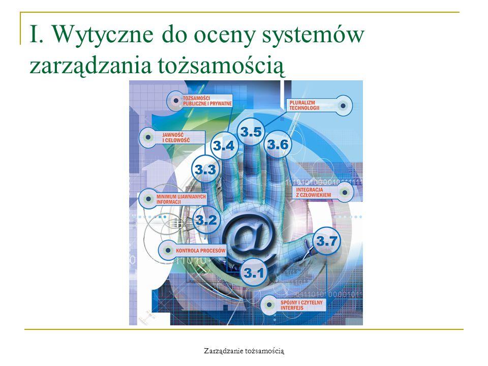 Zarządzanie tożsamością I. Wytyczne do oceny systemów zarządzania tożsamością