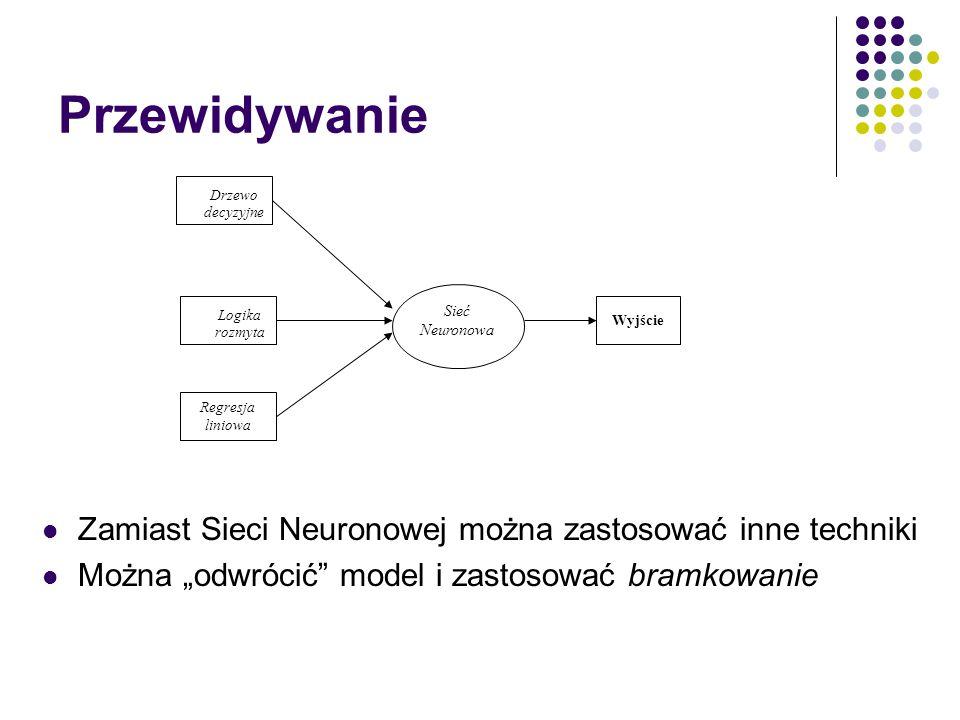 """Przewidywanie Zamiast Sieci Neuronowej można zastosować inne techniki Można """"odwrócić model i zastosować bramkowanie Drzewo decyzyjne Logika rozmyta Regresja liniowa Sieć Neuronowa Wyjście"""