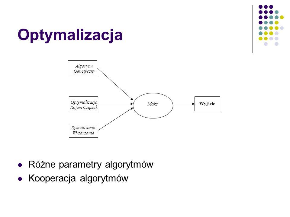 Optymalizacja Różne parametry algorytmów Kooperacja algorytmów Algorytm Genetyczny Optymalizacja Rojem Cząstek Symulowane Wyżarzanie Maks Wyjście