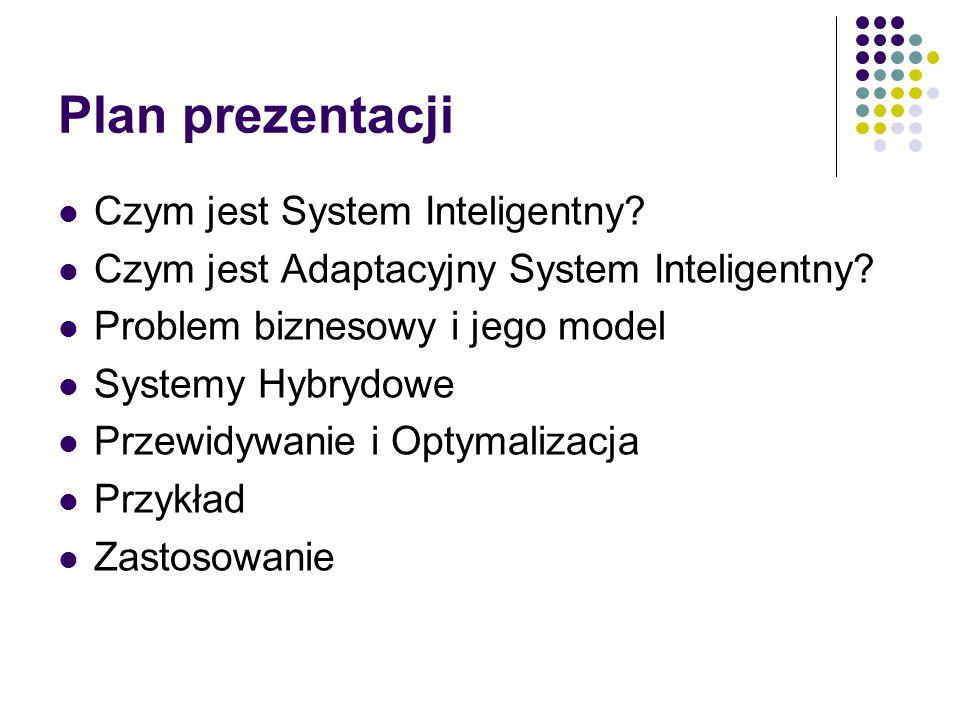 Plan prezentacji Czym jest System Inteligentny.Czym jest Adaptacyjny System Inteligentny.