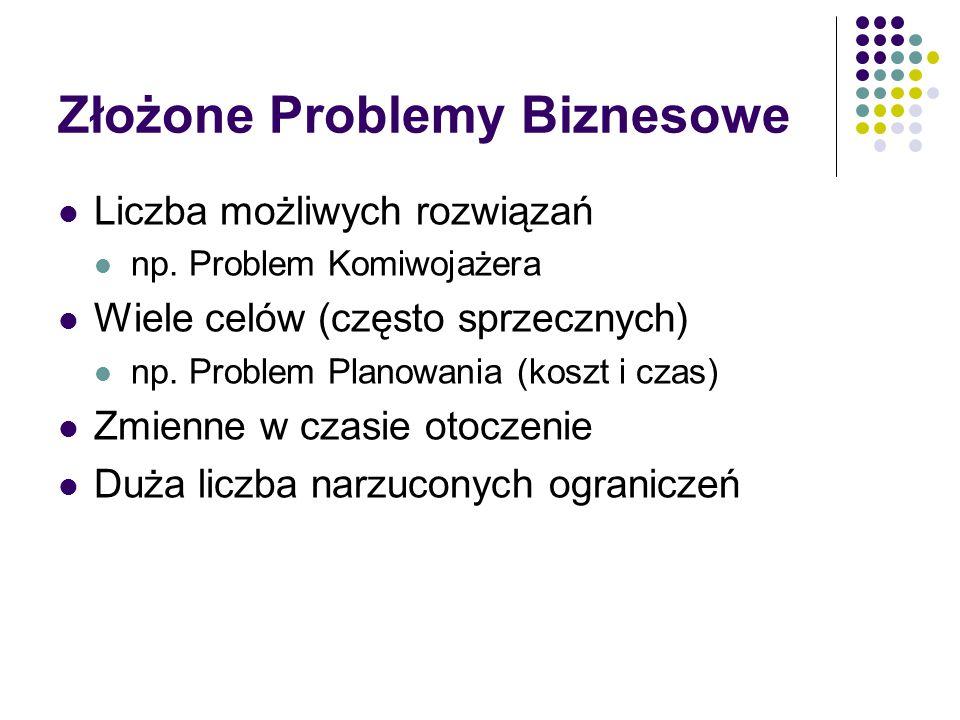 Złożone Problemy Biznesowe Liczba możliwych rozwiązań np.