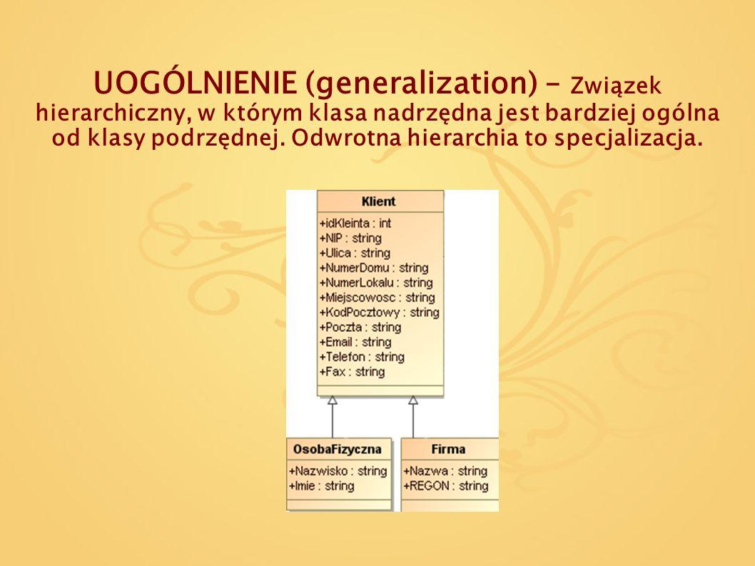 UOGÓLNIENIE (generalization) – Związek hierarchiczny, w którym klasa nadrzędna jest bardziej ogólna od klasy podrzędnej. Odwrotna hierarchia to specja