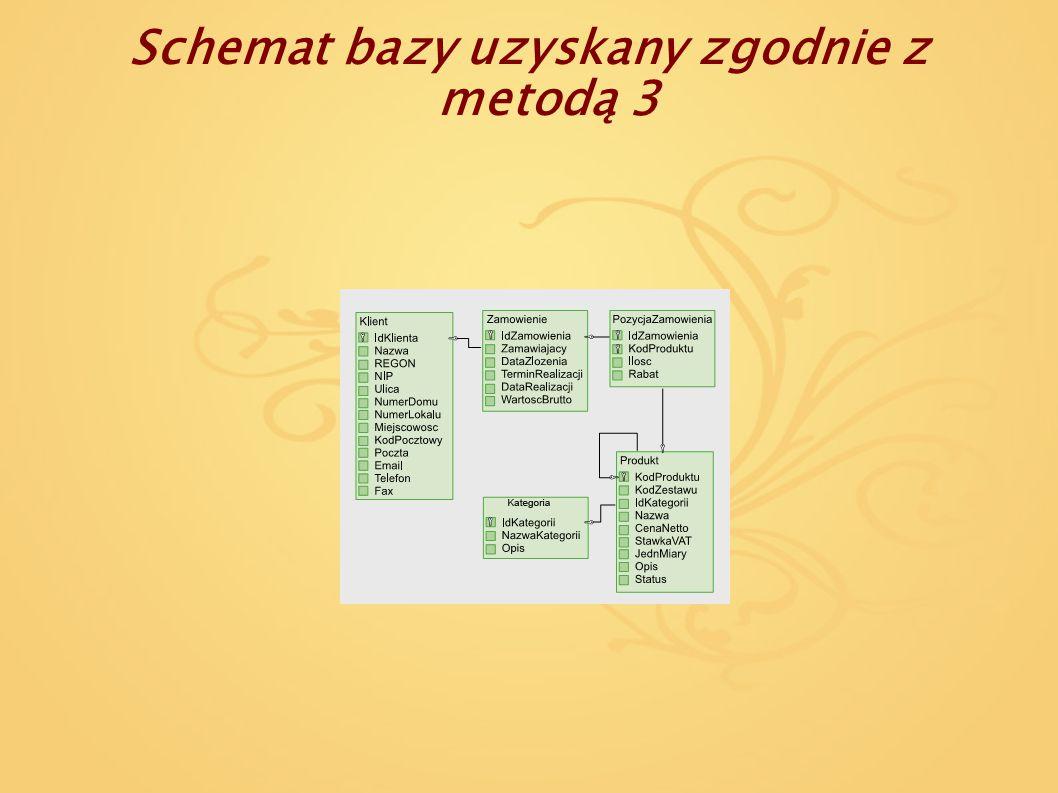 Schemat bazy uzyskany zgodnie z metodą 3