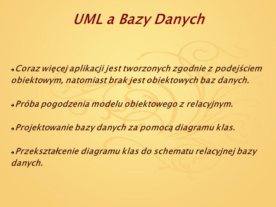UML a Bazy Danych  Coraz więcej aplikacji jest tworzonych zgodnie z podejściem obiektowym, natomiast brak jest obiektowych baz danych.
