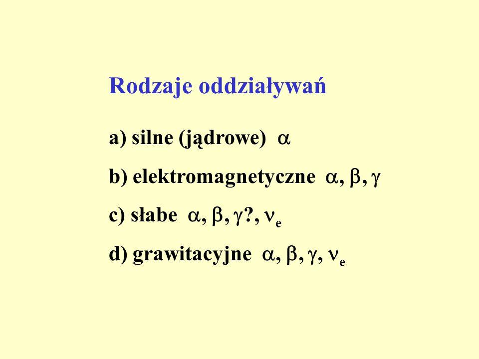 Rodzaje oddziaływań a) silne (jądrowe)  b) elektromagnetyczne , ,  c) słabe , ,  ?, e d) grawitacyjne , , , e