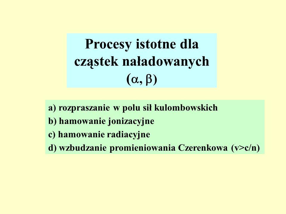 Procesy istotne dla cząstek naładowanych ( ,  ) a) rozpraszanie w polu sił kulombowskich b) hamowanie jonizacyjne c) hamowanie radiacyjne d) wzbudzanie promieniowania Czerenkowa (v>c/n)