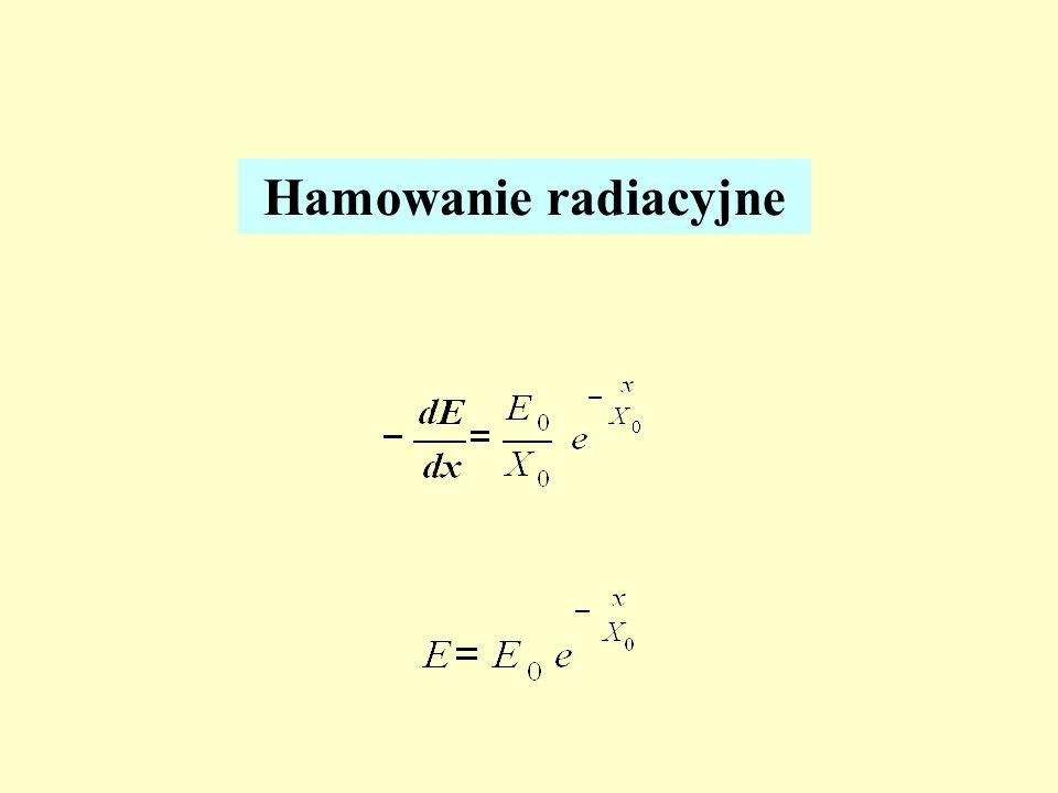 Hamowanie radiacyjne