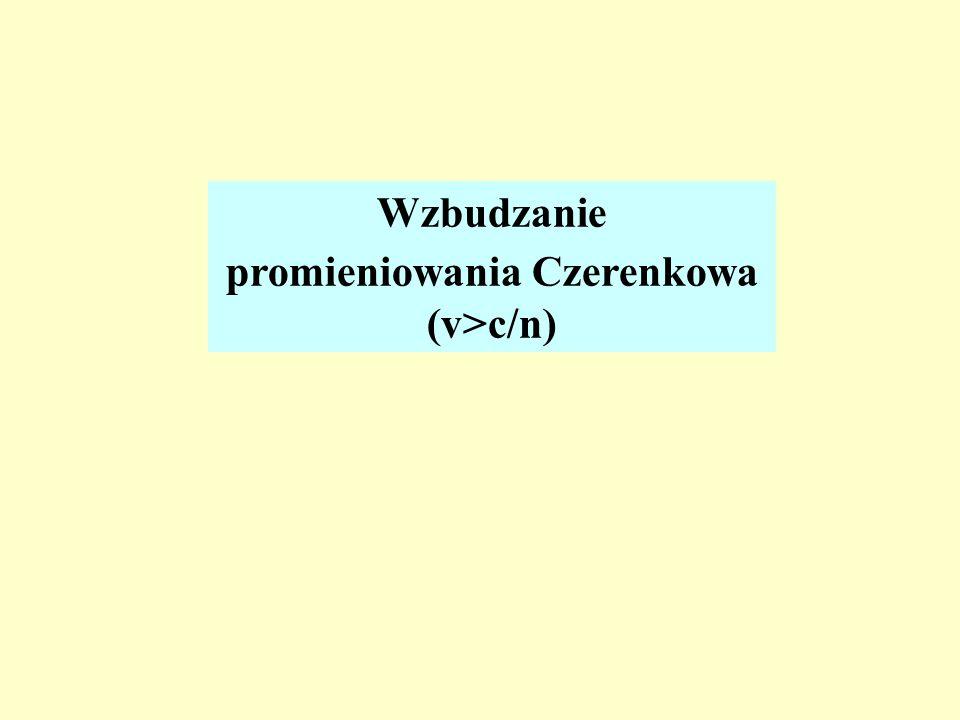 Wzbudzanie promieniowania Czerenkowa (v>c/n)