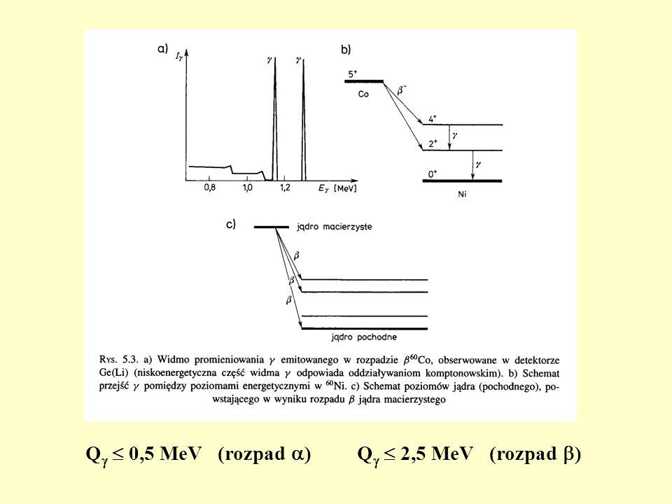 """Typy procesów A) niewielka zmiana energii i nieznaczna zmiana kierunku cząstki w wyniku pojedynczego aktu oddziaływania B) znaczna zmiana energii i istotna zmiana kierunku cząstki w wyniku pojedynczego aktu oddziaływania (proces """"fatalny )"""