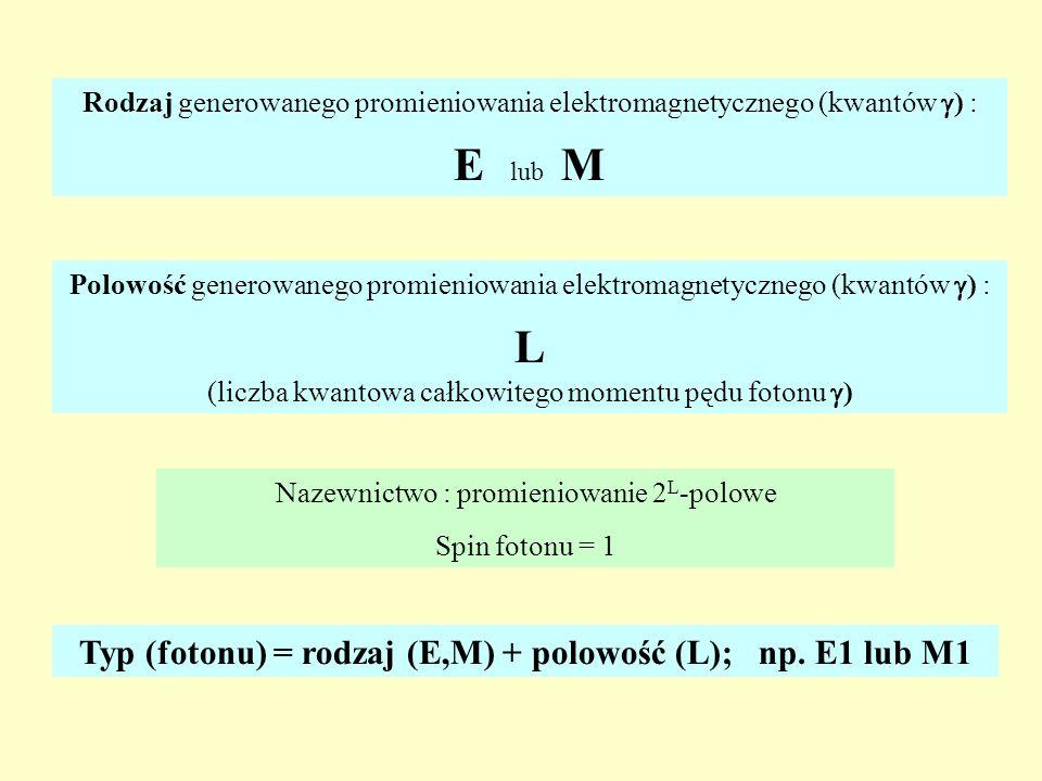 Rodzaj generowanego promieniowania elektromagnetycznego (kwantów  ) : E lub M Polowość generowanego promieniowania elektromagnetycznego (kwantów  ) : L (liczba kwantowa całkowitego momentu pędu fotonu  ) Typ (fotonu) = rodzaj (E,M) + polowość (L); np.