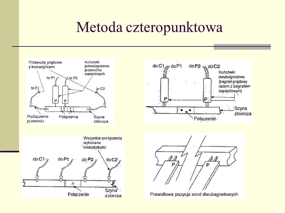 Metoda czteropunktowa