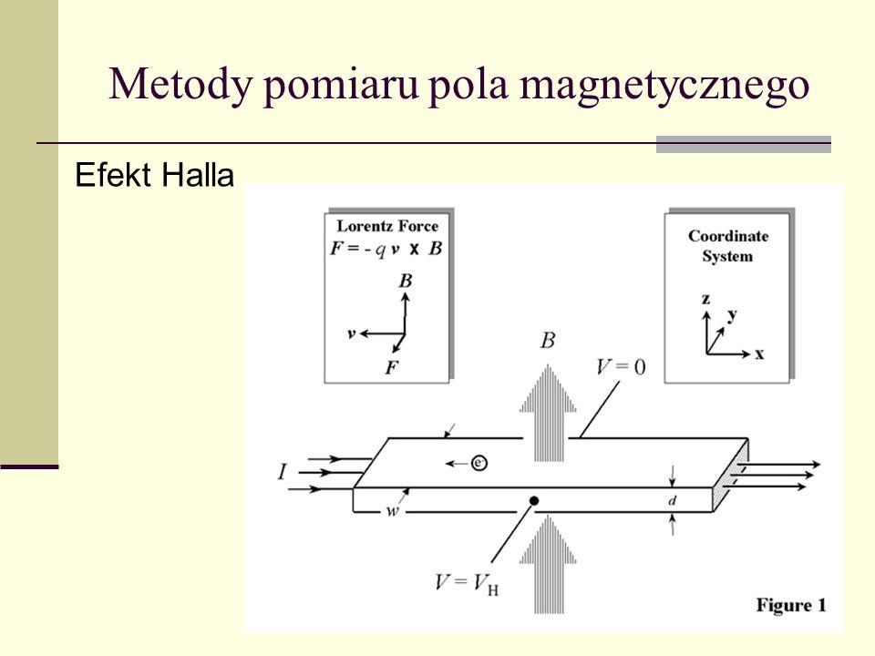 Metody pomiaru pola magnetycznego Efekt Halla