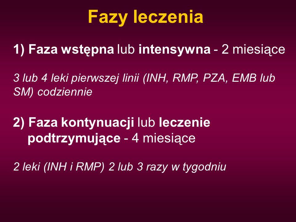 Fazy leczenia 1) Faza wstępna lub intensywna - 2 miesiące 3 lub 4 leki pierwszej linii (INH, RMP, PZA, EMB lub SM) codziennie 2) Faza kontynuacji lub