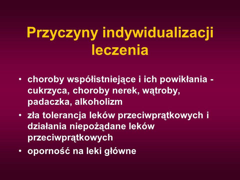 Przyczyny indywidualizacji leczenia choroby współistniejące i ich powikłania - cukrzyca, choroby nerek, wątroby, padaczka, alkoholizm zła tolerancja l