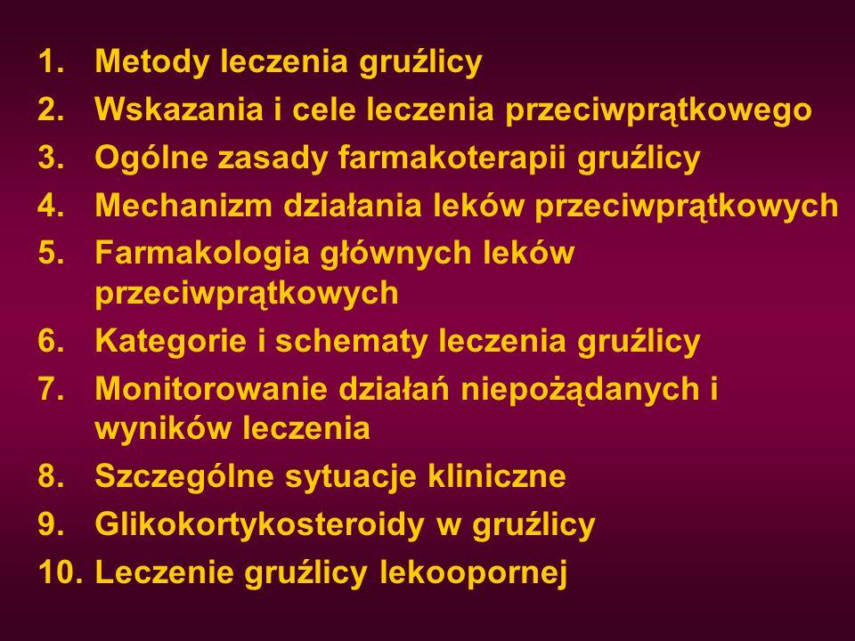 Leki przeciwprątkowe pierwszej linii rifampicyna (RMP) izoniazyd (INH) pirazynamid (PZA) streptomycyna (SM) etambutol (EMB) drugiej linii aminoglikozydy: kanamycyna (KM) wiomycyna (VM) amikacyna kapreomycyna (CAP) etionamid (ETA) fluorochinolony kwas para- aminosalicylowy (PAS) cykloseryna (CS)