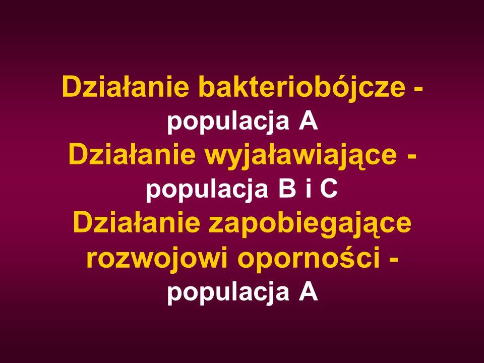 Działanie bakteriobójcze - populacja A Działanie wyjaławiające - populacja B i C Działanie zapobiegające rozwojowi oporności - populacja A