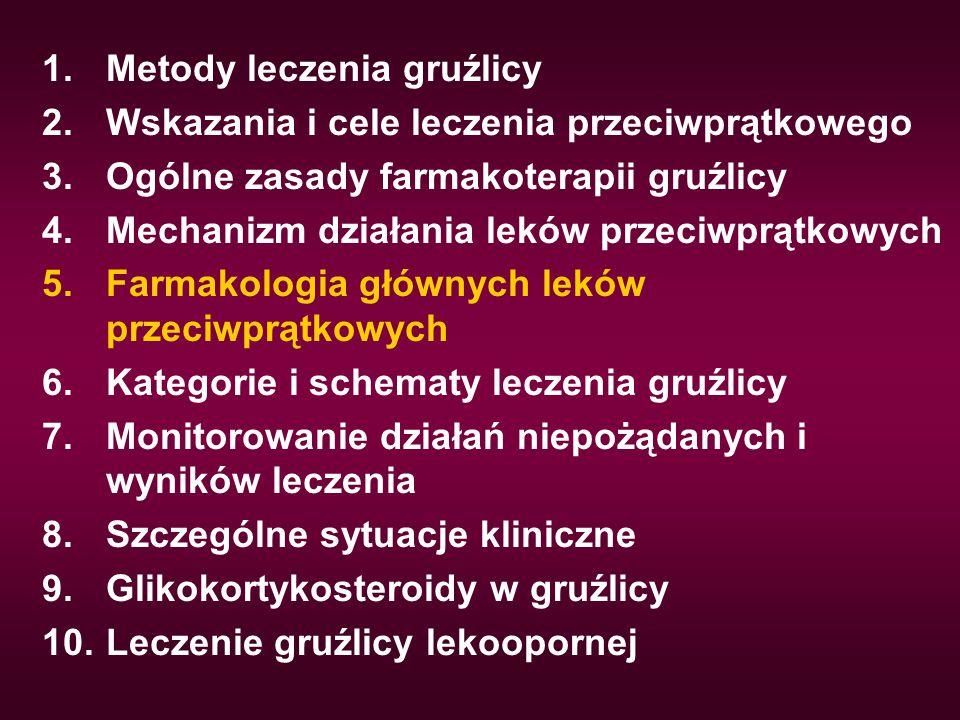 1.Metody leczenia gruźlicy 2.Wskazania i cele leczenia przeciwprątkowego 3.Ogólne zasady farmakoterapii gruźlicy 4.Mechanizm działania leków przeciwpr
