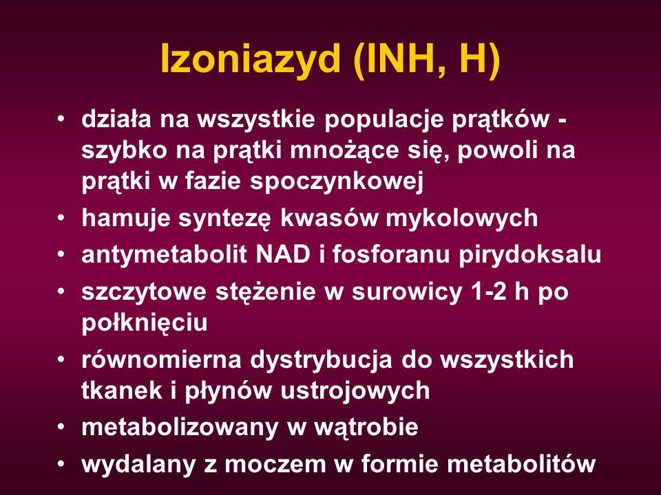 Izoniazyd (INH, H) działa na wszystkie populacje prątków - szybko na prątki mnożące się, powoli na prątki w fazie spoczynkowej hamuje syntezę kwasów m