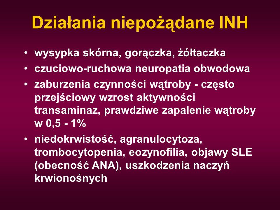 Działania niepożądane INH wysypka skórna, gorączka, żółtaczka czuciowo-ruchowa neuropatia obwodowa zaburzenia czynności wątroby - często przejściowy w