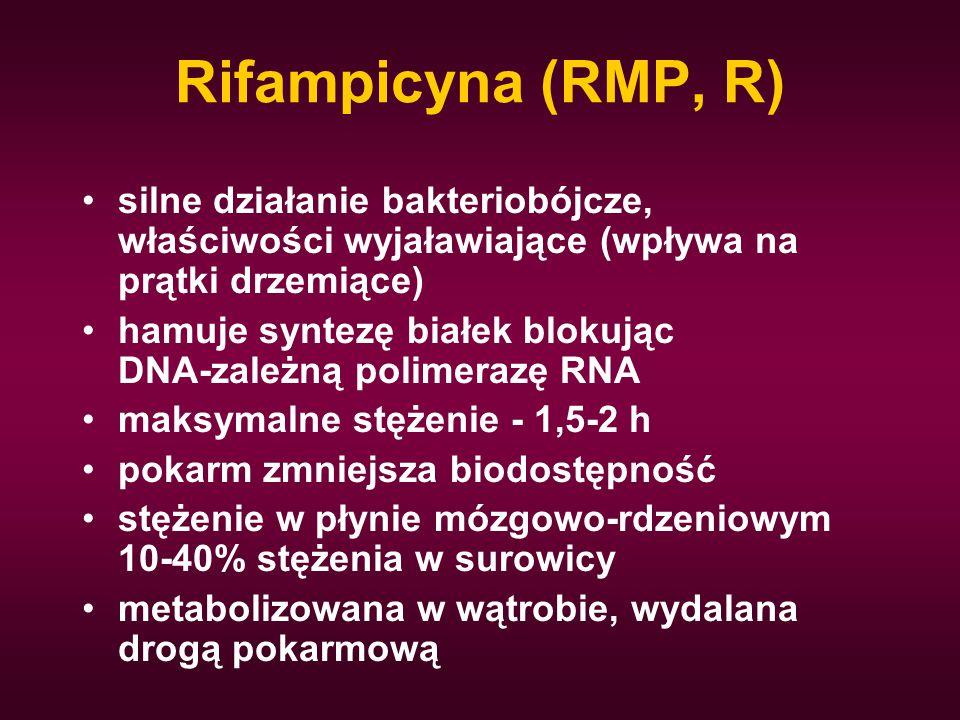 Rifampicyna (RMP, R) silne działanie bakteriobójcze, właściwości wyjaławiające (wpływa na prątki drzemiące) hamuje syntezę białek blokując DNA-zależną