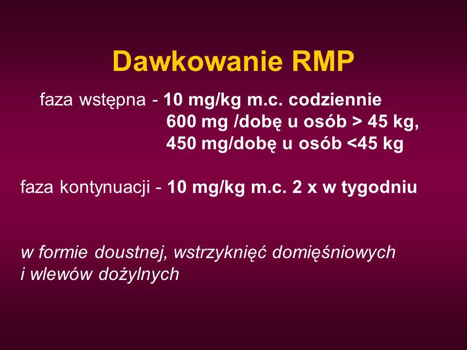 Dawkowanie RMP faza wstępna - 10 mg/kg m.c. codziennie 600 mg /dobę u osób > 45 kg, 450 mg/dobę u osób <45 kg faza kontynuacji - 10 mg/kg m.c. 2 x w t