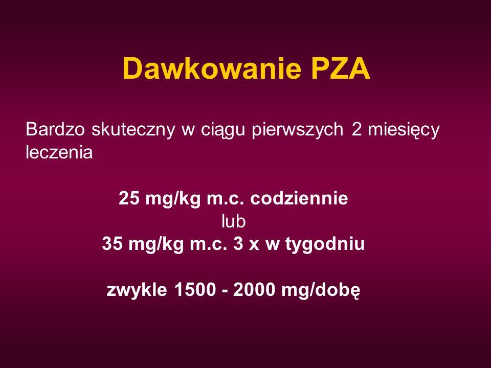 Dawkowanie PZA Bardzo skuteczny w ciągu pierwszych 2 miesięcy leczenia 25 mg/kg m.c. codziennie lub 35 mg/kg m.c. 3 x w tygodniu zwykle 1500 - 2000 mg