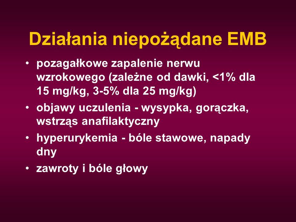 Działania niepożądane EMB pozagałkowe zapalenie nerwu wzrokowego (zależne od dawki, <1% dla 15 mg/kg, 3-5% dla 25 mg/kg) objawy uczulenia - wysypka, g