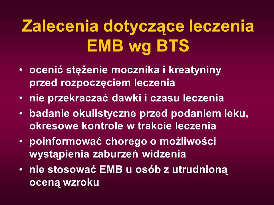 Zalecenia dotyczące leczenia EMB wg BTS ocenić stężenie mocznika i kreatyniny przed rozpoczęciem leczenia nie przekraczać dawki i czasu leczenia badan