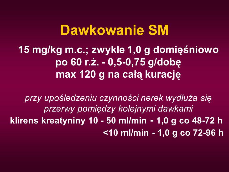 Dawkowanie SM 15 mg/kg m.c.; zwykle 1,0 g domięśniowo po 60 r.ż. - 0,5-0,75 g/dobę max 120 g na całą kurację przy upośledzeniu czynności nerek wydłuża